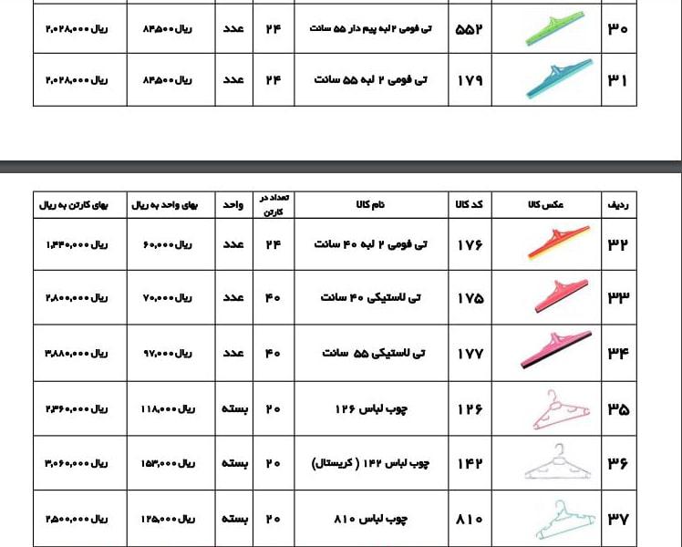 قیمت روز محصولات پلاستیکی ارج
