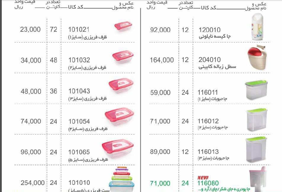 قیمت روز محصولات پلاستیکی مانیا
